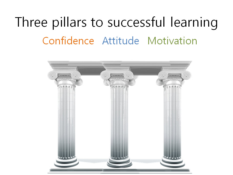 Three pillars to successful language learning: confidence, attitude, and motivation
