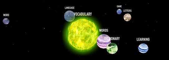 The vocabulary universe