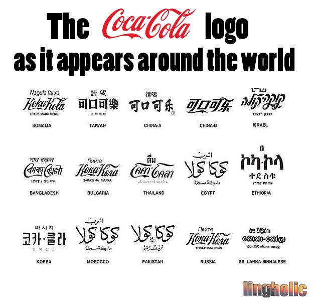 Coca-Cola logo around the world