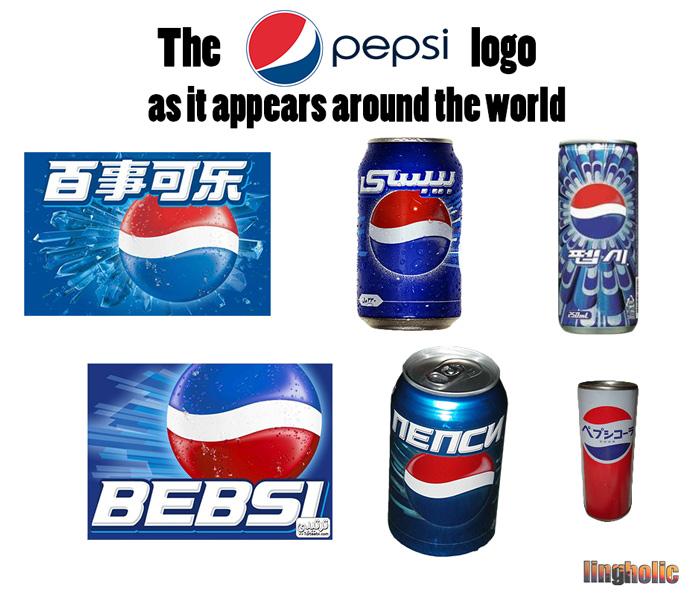 Pepsi-logo around the world