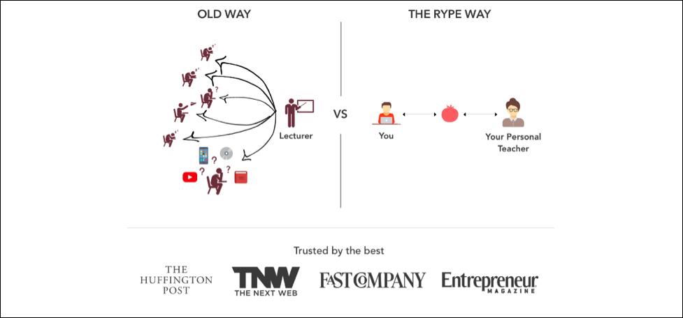 The Rype way of teaching